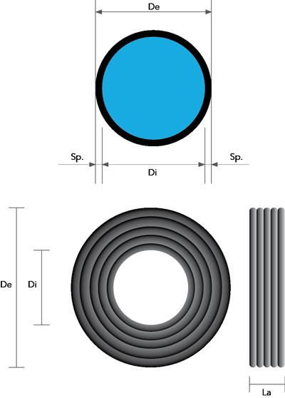 immagine tecnica Riplast tubo per irrigazione